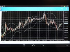 Analisi tecnica forex